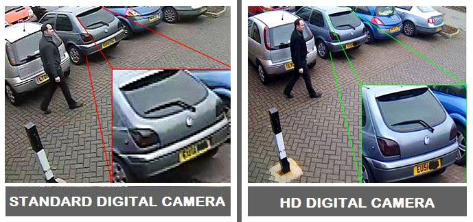 Vidéo surveillance HD